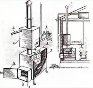 Общая схема металической печи
