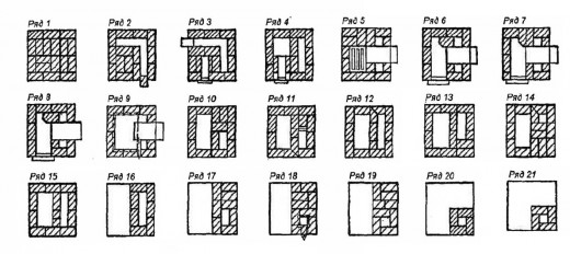 Порядная схема кирпичной кладки