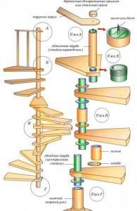 лестница в разрезе