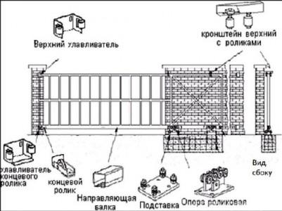 Схема с обозначением использованной фурнитуры