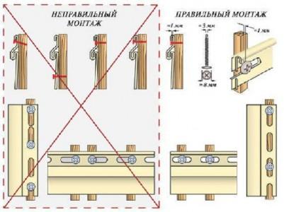 Схема крепления панелей сайдинга к обшивке саморезами