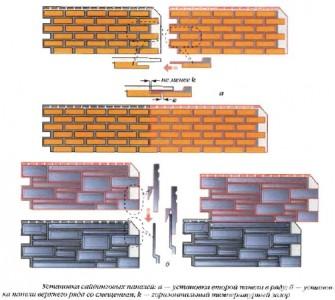 Процесс скрепления панелей с системой «шип-паз